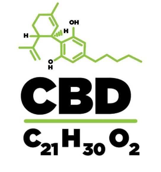 molécule-cbd